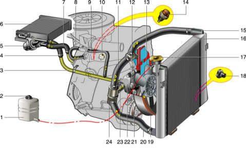 otto bzw dieselmotor