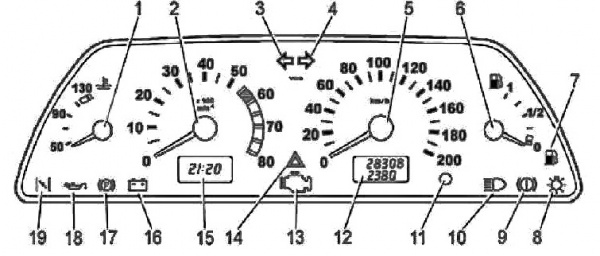 epson stylus pro 7600 service manual
